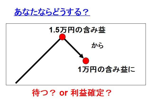 FXによるプロスペクト理論①